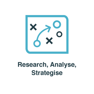 Research analyse strategise