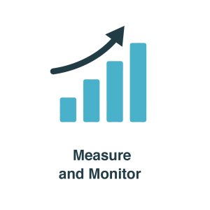 Monitor and measure